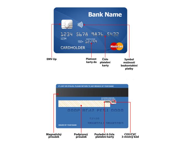 Informace na platební kartě